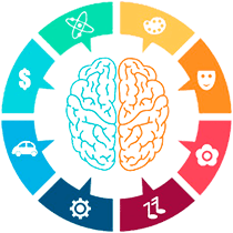 мозък и около него в кръг изброени различни негови функции